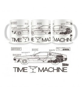 Mug Time Machine