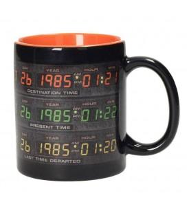 Mug Control Panel